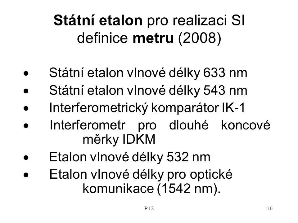 P1216 Státní etalon pro realizaci SI definice metru (2008)  Státní etalon vlnové délky 633 nm  Státní etalon vlnové délky 543 nm  Interferometrický komparátor IK-1  Interferometr pro dlouhé koncové měrky IDKM  Etalon vlnové délky 532 nm  Etalon vlnové délky pro optické komunikace (1542 nm).