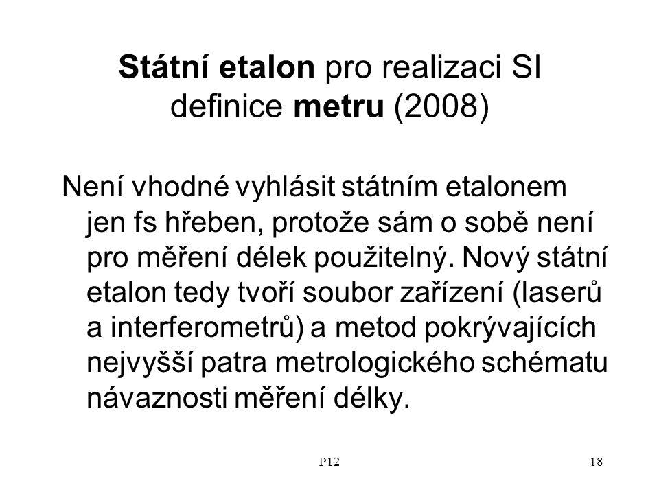 P1218 Státní etalon pro realizaci SI definice metru (2008) Není vhodné vyhlásit státním etalonem jen fs hřeben, protože sám o sobě není pro měření délek použitelný.