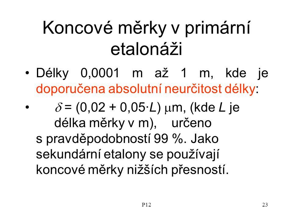 P1223 Koncové měrky v primární etalonáži Délky 0,0001 m až 1 m, kde je doporučena absolutní neurčitost délky:  = (0,02 + 0,05·L)  m, (kde L je délka měrky v m), určeno s pravděpodobností 99 %.