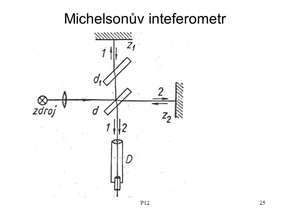 P1225 Michelsonův inteferometr