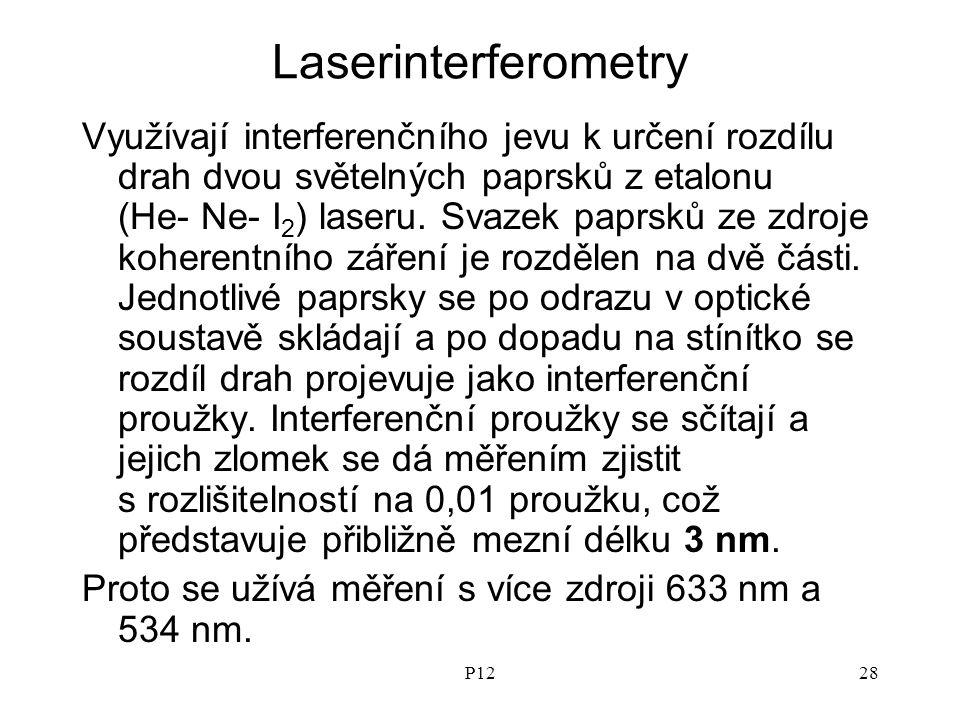 P1228 Laserinterferometry Využívají interferenčního jevu k určení rozdílu drah dvou světelných paprsků z etalonu (He ‑ Ne ‑ I 2 ) laseru.