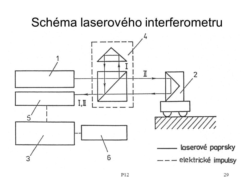 P1229 Schéma laserového interferometru