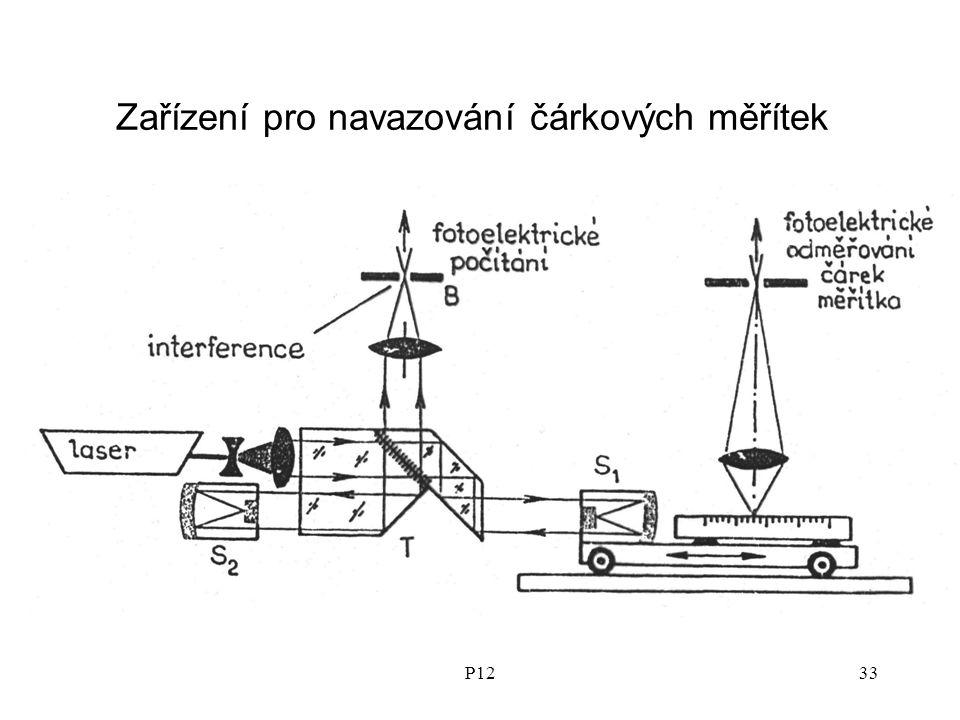 P1233 Zařízení pro navazování čárkových měřítek