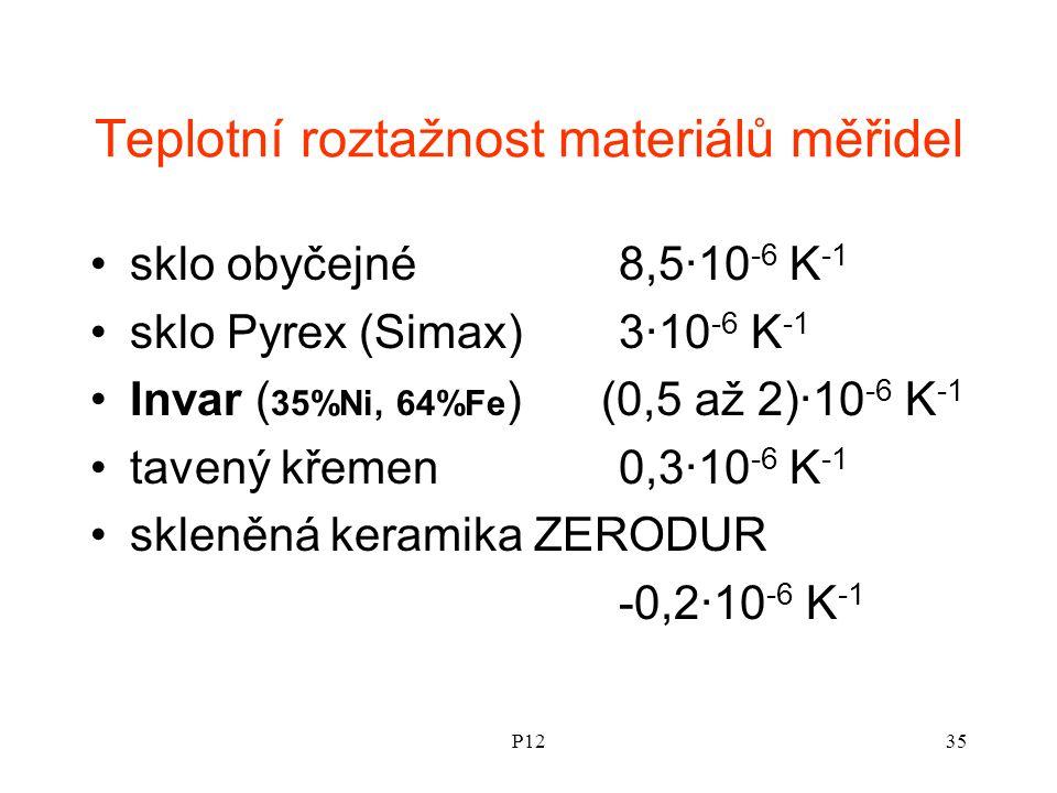 P1235 Teplotní roztažnost materiálů měřidel sklo obyčejné8,5·10 -6 K -1 sklo Pyrex (Simax)3·10 -6 K -1 Invar ( 35%Ni, 64%Fe ) (0,5 až 2)·10 -6 K -1 tavený křemen0,3·10 -6 K -1 skleněná keramika ZERODUR -0,2·10 -6 K -1