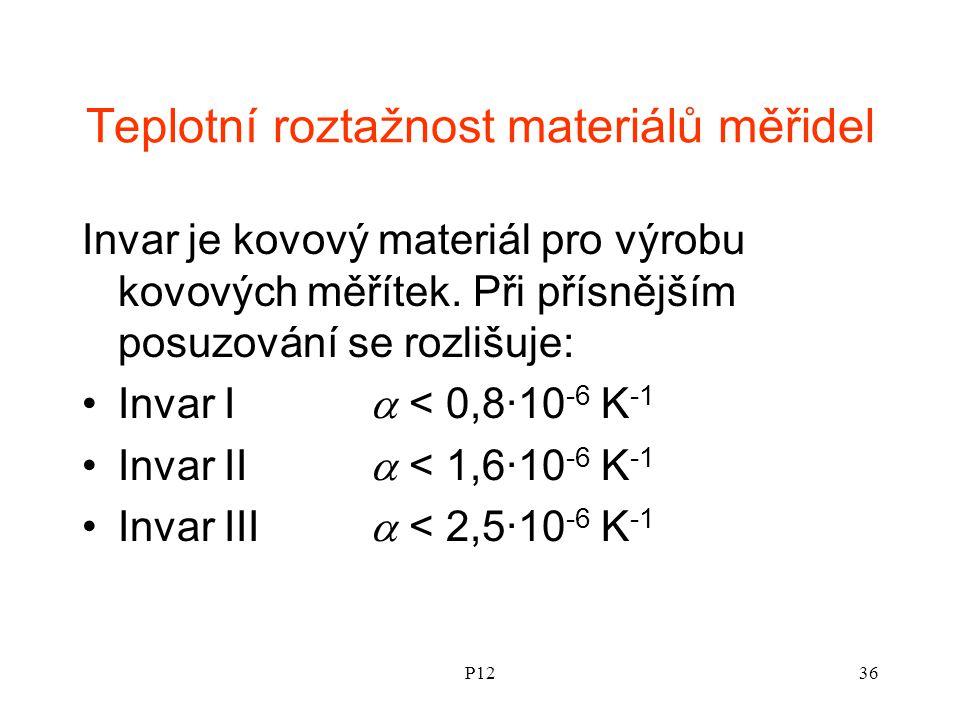 P1236 Teplotní roztažnost materiálů měřidel Invar je kovový materiál pro výrobu kovových měřítek.