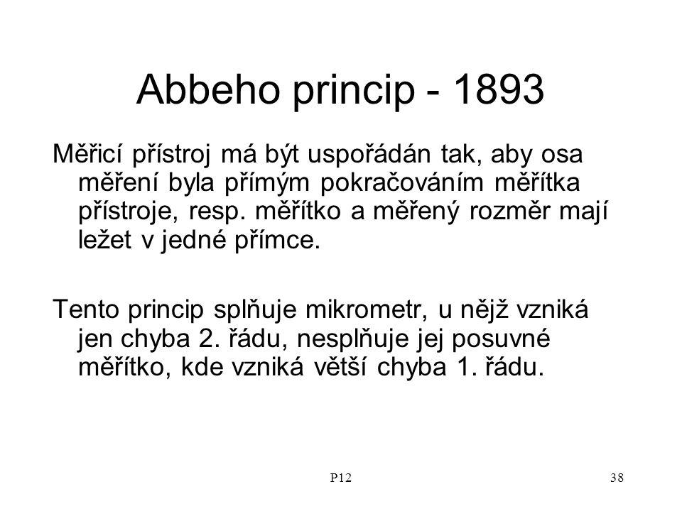 P1238 Abbeho princip - 1893 Měřicí přístroj má být uspořádán tak, aby osa měření byla přímým pokračováním měřítka přístroje, resp.
