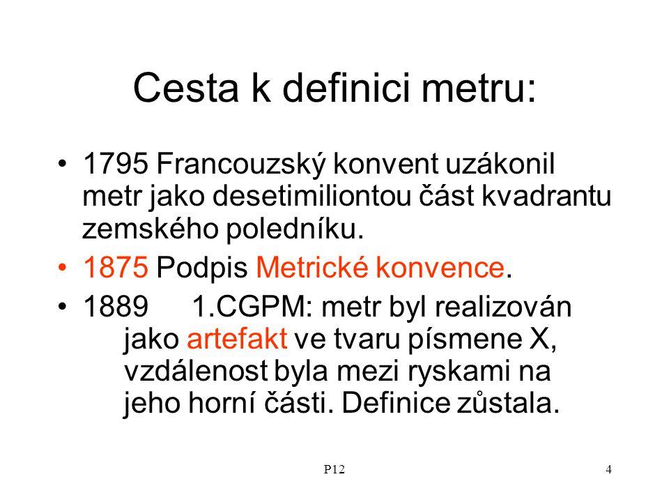 P1215 Československé a české etalony délky Roku 1986 byl vyhlášen státní etalon délky PL1, odchylka od mezinárodní reference je 2,5·10 -11 a je umístěn v LPM, Praha, ul.