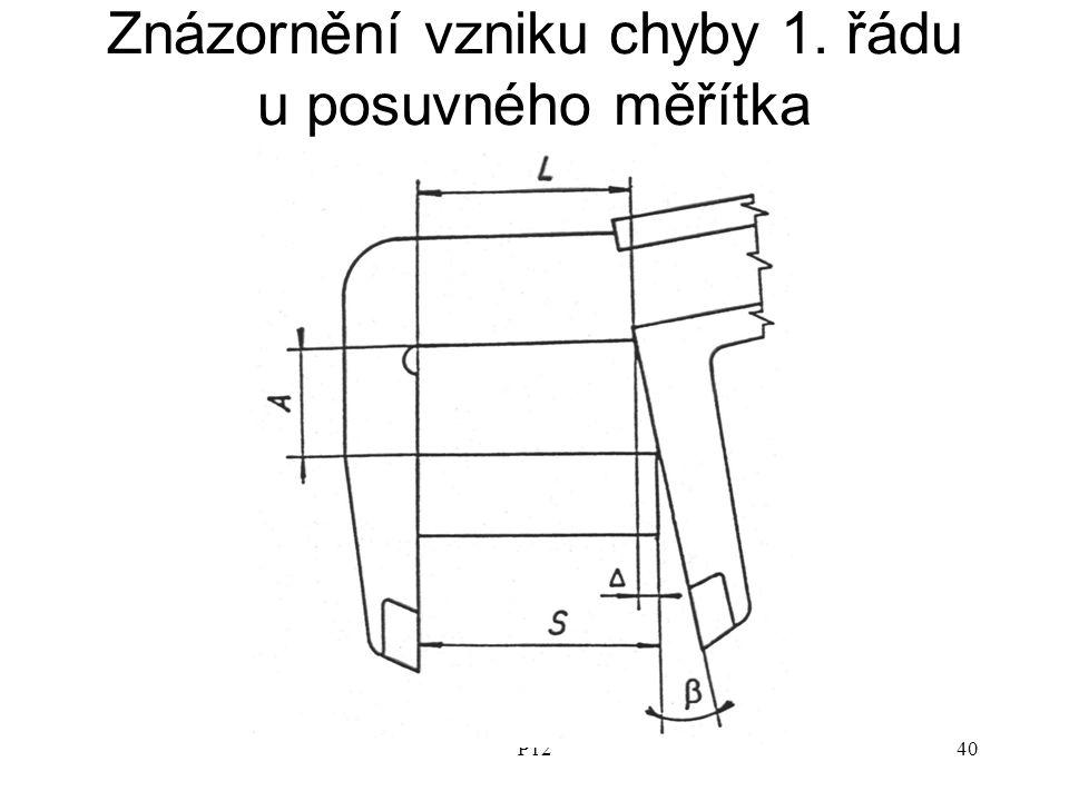 P1240 Znázornění vzniku chyby 1. řádu u posuvného měřítka