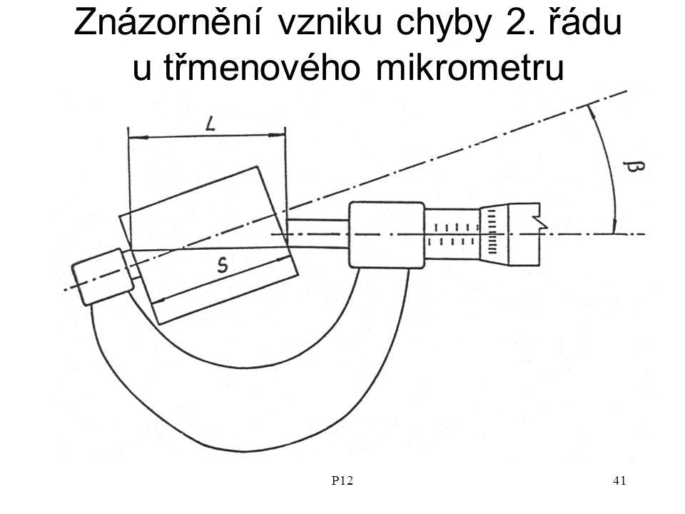 P1241 Znázornění vzniku chyby 2. řádu u třmenového mikrometru