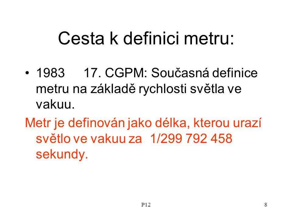 P128 Cesta k definici metru: 1983 17.