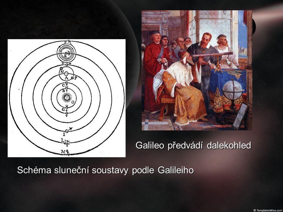 Schéma sluneční soustavy podle Galileiho Galileo předvádí dalekohled