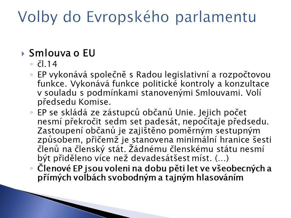 Smlouva o EU ◦ čl.14 ◦ EP vykonává společně s Radou legislativní a rozpočtovou funkce.