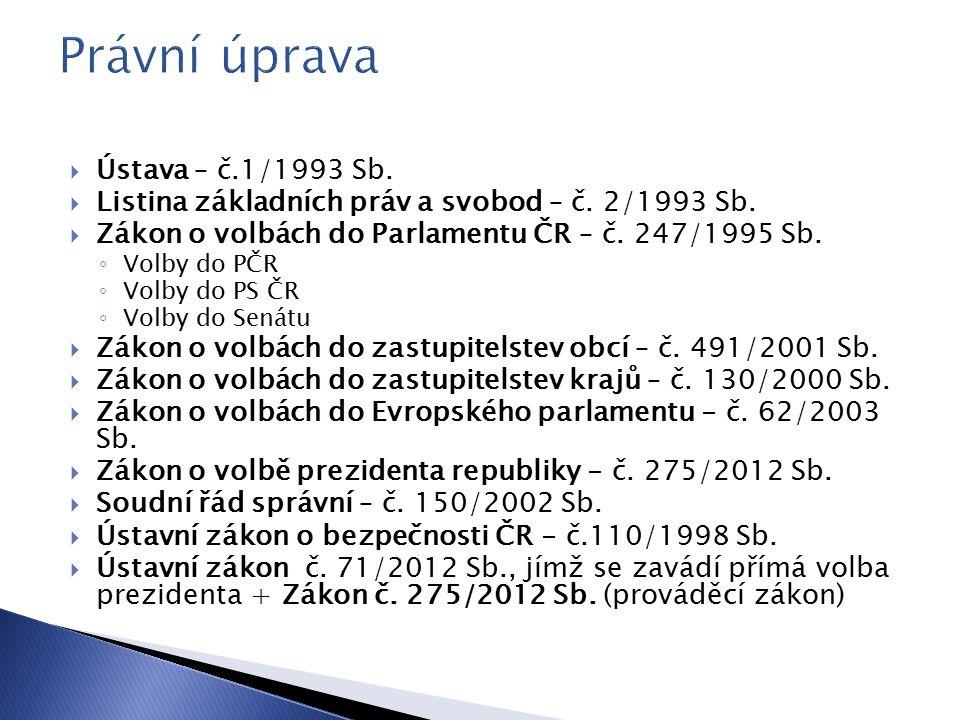  Ústava – č.1/1993 Sb. Listina základních práv a svobod – č.