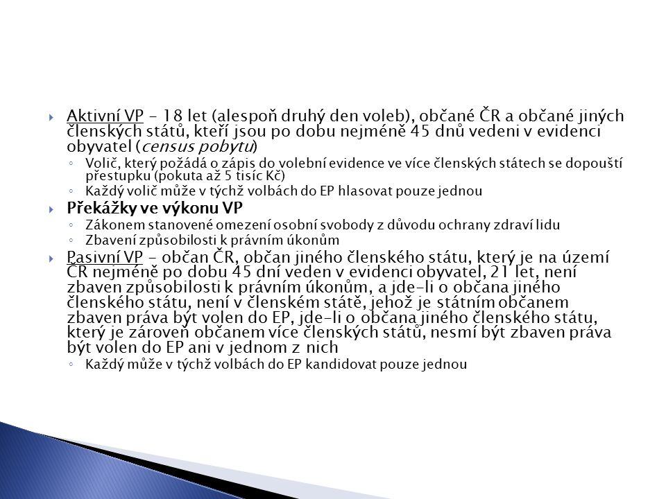  Aktivní VP - 18 let (alespoň druhý den voleb), občané ČR a občané jiných členských států, kteří jsou po dobu nejméně 45 dnů vedeni v evidenci obyvatel (census pobytu) ◦ Volič, který požádá o zápis do volební evidence ve více členských státech se dopouští přestupku (pokuta až 5 tisíc Kč) ◦ Každý volič může v týchž volbách do EP hlasovat pouze jednou  Překážky ve výkonu VP ◦ Zákonem stanovené omezení osobní svobody z důvodu ochrany zdraví lidu ◦ Zbavení způsobilosti k právním úkonům  Pasivní VP - občan ČR, občan jiného členského státu, který je na území ČR nejméně po dobu 45 dní veden v evidenci obyvatel, 21 let, není zbaven způsobilosti k právním úkonům, a jde-li o občana jiného členského státu, není v členském státě, jehož je státním občanem zbaven práva být volen do EP, jde-li o občana jiného členského státu, který je zároveň občanem více členských států, nesmí být zbaven práva být volen do EP ani v jednom z nich ◦ Každý může v týchž volbách do EP kandidovat pouze jednou