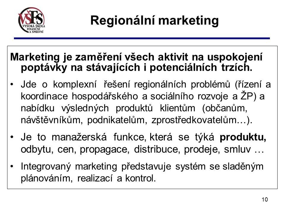 10 Regionální marketing Marketing je zaměření všech aktivit na uspokojení poptávky na stávajících i potenciálních trzích.
