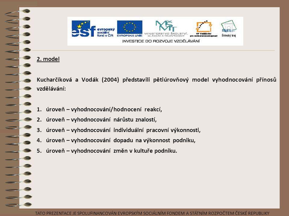 2. model Kucharčíková a Vodák (2004) představili pětiúrovňový model vyhodnocování přínosů vzdělávání: 1. úroveň – vyhodnocování/hodnocení reakcí, 2. ú