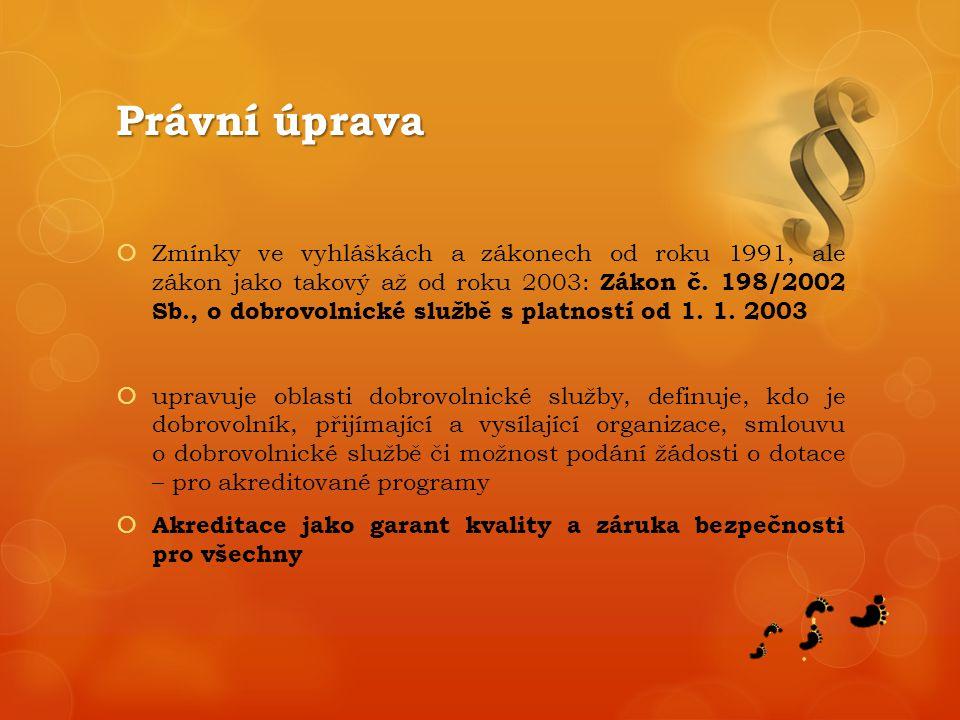 Právní úprava  Zmínky ve vyhláškách a zákonech od roku 1991, ale zákon jako takový až od roku 2003: Zákon č.