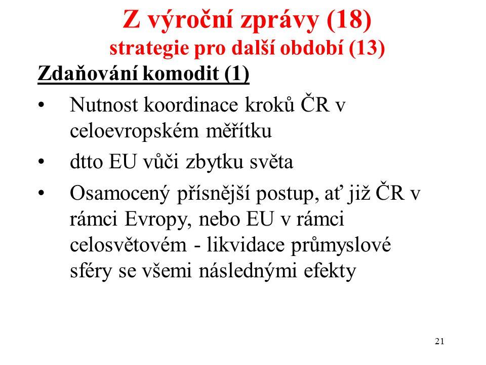 21 Zdaňování komodit (1) Nutnost koordinace kroků ČR v celoevropském měřítku dtto EU vůči zbytku světa Osamocený přísnější postup, ať již ČR v rámci Evropy, nebo EU v rámci celosvětovém - likvidace průmyslové sféry se všemi následnými efekty Z výroční zprávy (18) strategie pro další období (13)