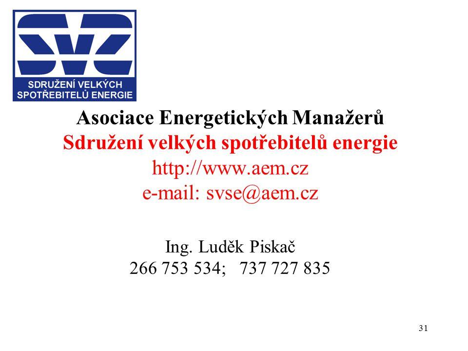 31 Asociace Energetických Manažerů Sdružení velkých spotřebitelů energie http://www.aem.cz e-mail: svse@aem.cz Ing.