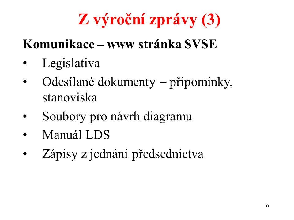 6 Komunikace – www stránka SVSE Legislativa Odesílané dokumenty – připomínky, stanoviska Soubory pro návrh diagramu Manuál LDS Zápisy z jednání předsednictva Z výroční zprávy (3)
