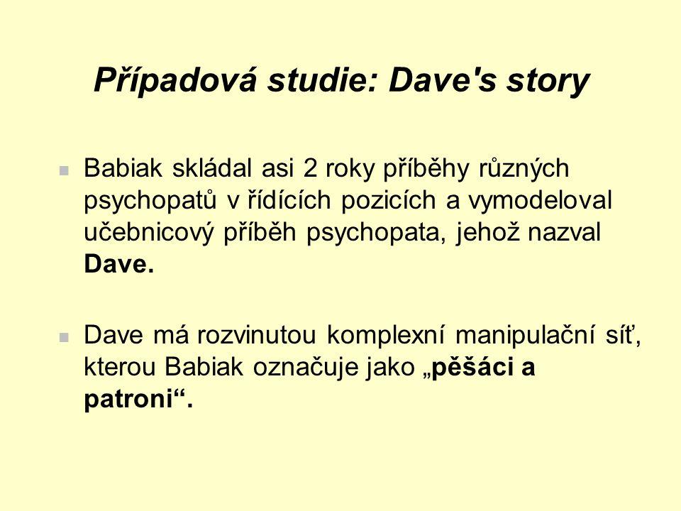Případová studie: Dave's story Babiak skládal asi 2 roky příběhy různých psychopatů v řídících pozicích a vymodeloval učebnicový příběh psychopata, je