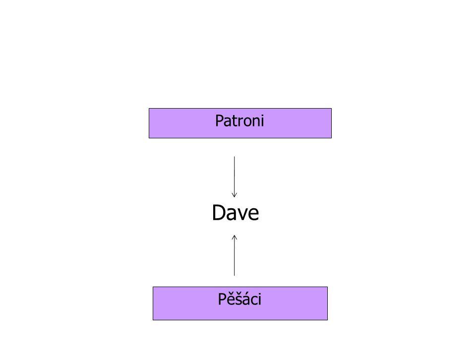 Dave Patroni Pěšáci