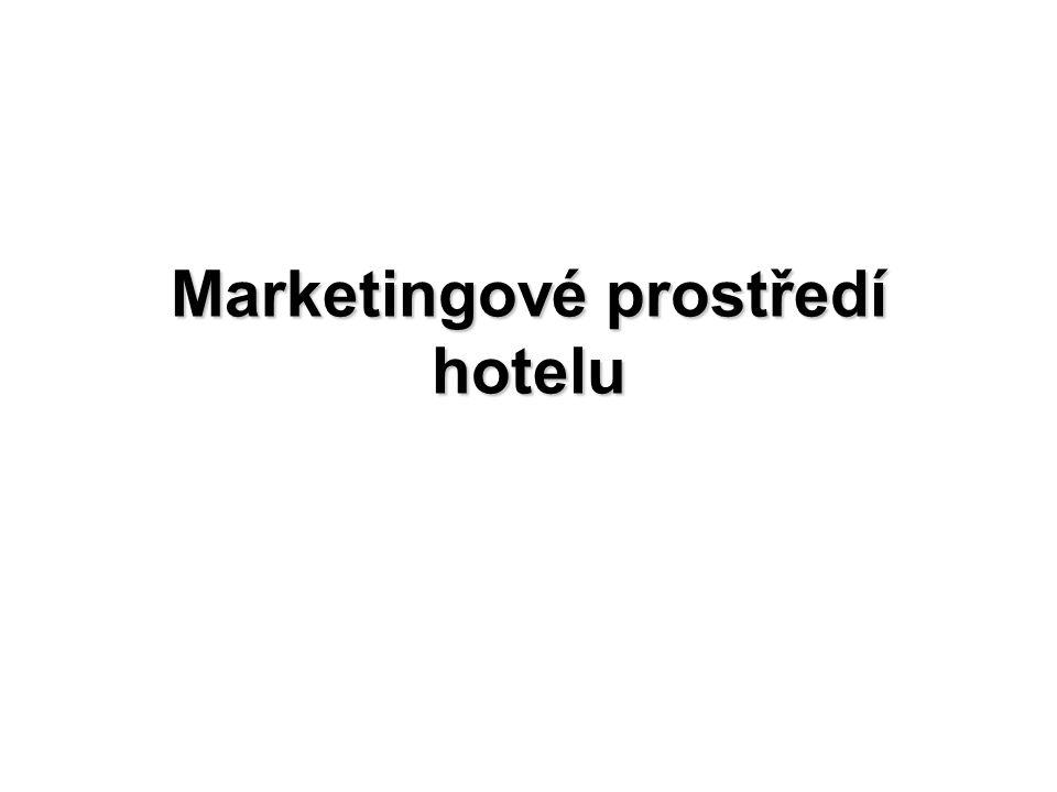 Znalost marketingového makroprostředí a zejména dopadů jeho vlivů je pro podnikání v hotelnictví velice důležitým faktorem, protože ohrožení na trhu hotelových služeb často vyplývá z nevýhod v rámci vnějšího prostředí.