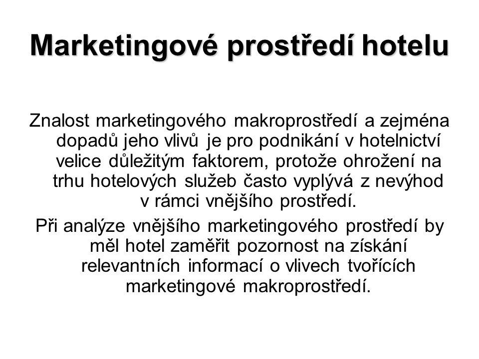 Znalost marketingového makroprostředí a zejména dopadů jeho vlivů je pro podnikání v hotelnictví velice důležitým faktorem, protože ohrožení na trhu h