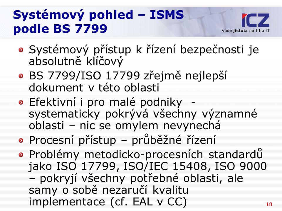 18 Systémový pohled – ISMS podle BS 7799 Systémový přístup k řízení bezpečnosti je absolutně klíčový BS 7799/ISO 17799 zřejmě nejlepší dokument v této oblasti Efektivní i pro malé podniky - systematicky pokrývá všechny významné oblasti – nic se omylem nevynechá Procesní přístup – průběžné řízení Problémy metodicko-procesních standardů jako ISO 17799, ISO/IEC 15408, ISO 9000 – pokryjí všechny potřebné oblasti, ale samy o sobě nezaručí kvalitu implementace (cf.