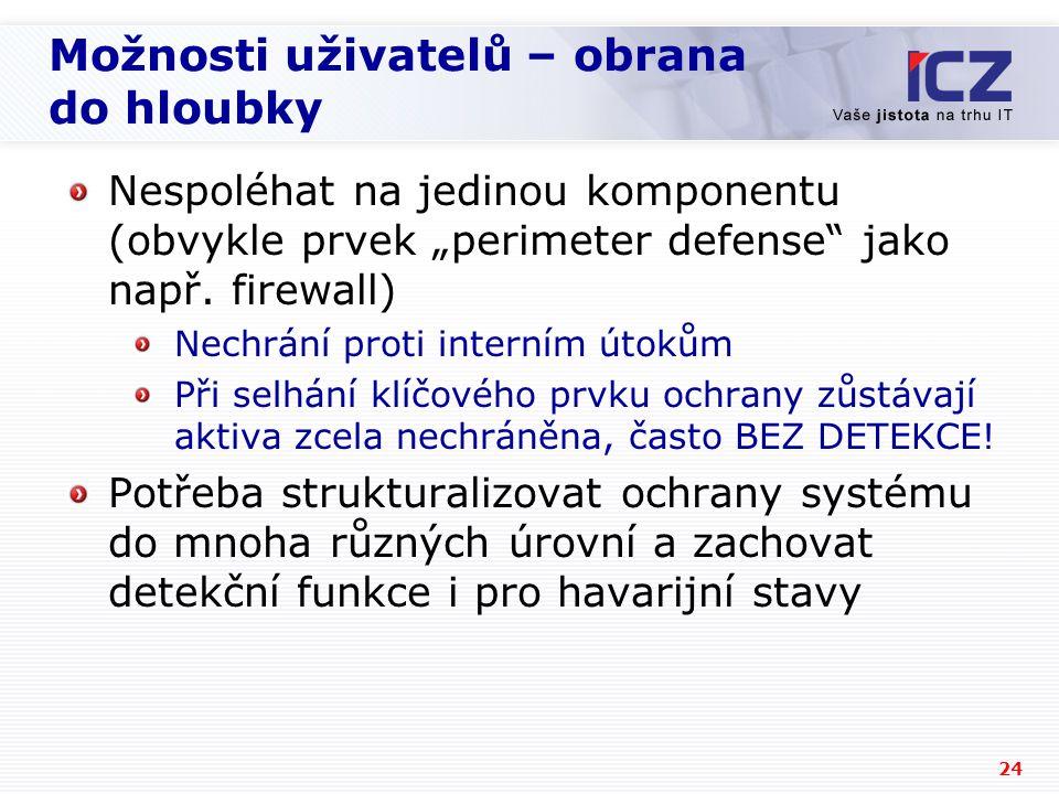 """24 Možnosti uživatelů – obrana do hloubky Nespoléhat na jedinou komponentu (obvykle prvek """"perimeter defense"""" jako např. firewall) Nechrání proti inte"""