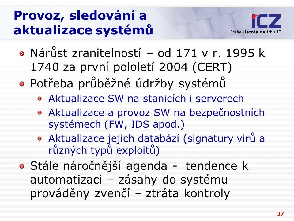 27 Provoz, sledování a aktualizace systémů Nárůst zranitelností – od 171 v r. 1995 k 1740 za první pololetí 2004 (CERT) Potřeba průběžné údržby systém
