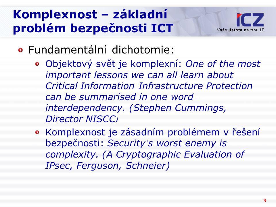 9 Komplexnost – základní problém bezpečnosti ICT Fundamentální dichotomie: Objektový svět je komplexní: One of the most important lessons we can all l