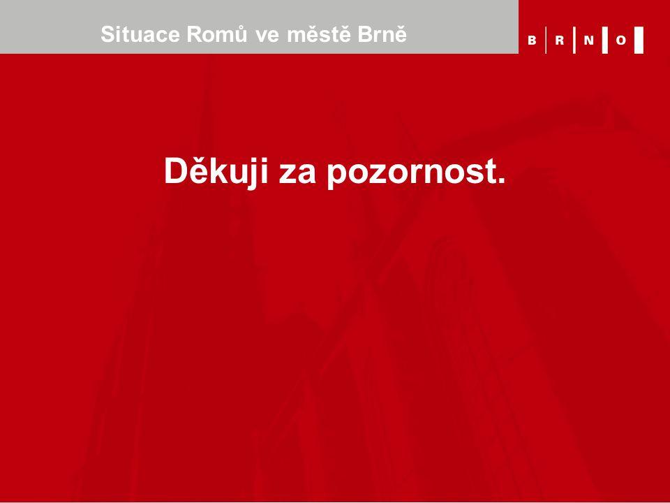 Situace Romů ve městě Brně Děkuji za pozornost.