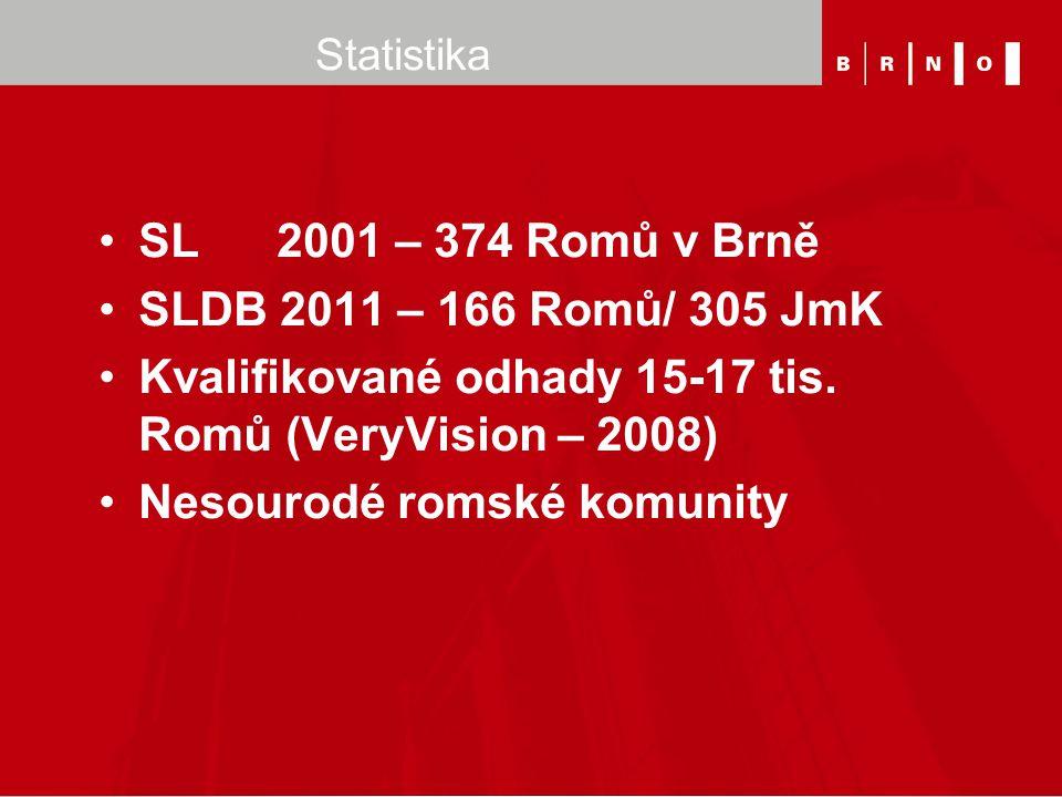 Statistika SL 2001 – 374 Romů v Brně SLDB 2011 – 166 Romů/ 305 JmK Kvalifikované odhady 15-17 tis. Romů (VeryVision – 2008) Nesourodé romské komunity