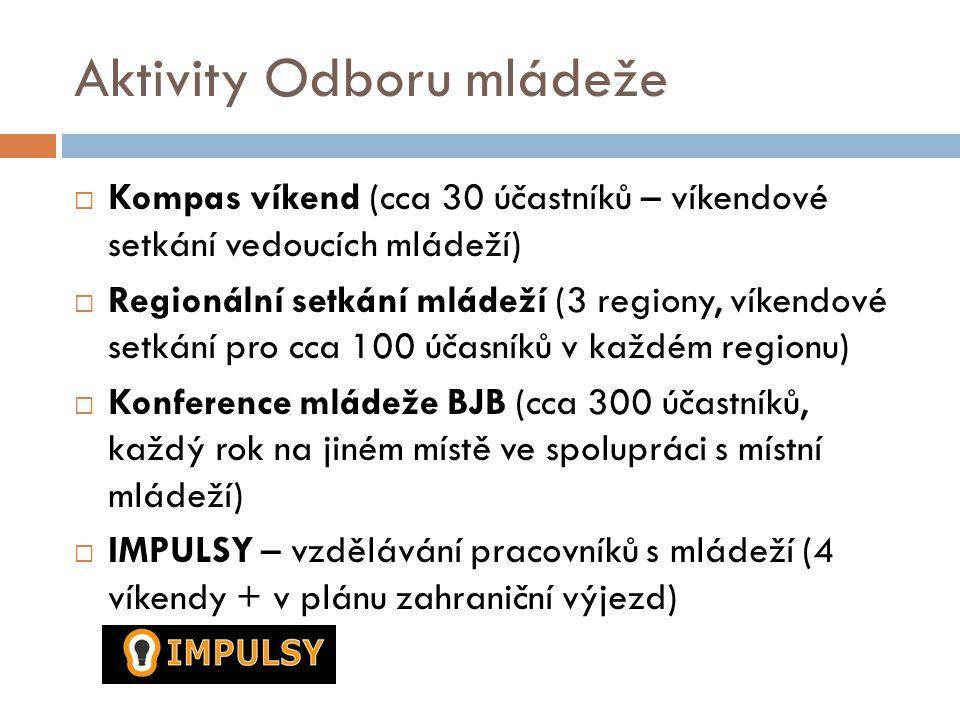 Aktivity Odboru mládeže  Kompas víkend (cca 30 účastníků – víkendové setkání vedoucích mládeží)  Regionální setkání mládeží (3 regiony, víkendové se