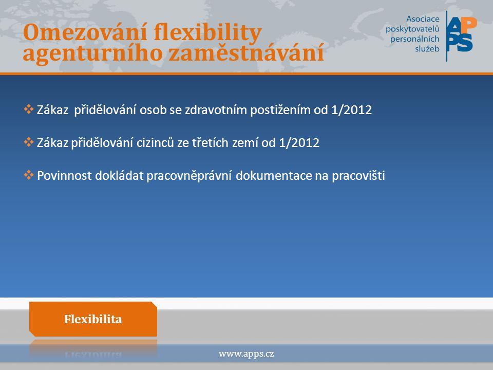 Motivace zaměstnance www.apps.cz  nezájem o trvalou práci (životní styl)  potřeba brigády  jeden vyzkoušený zaměstnavatel = agentura  nouze o trvalou práci  obdoba doby určité  snadnější mobilita