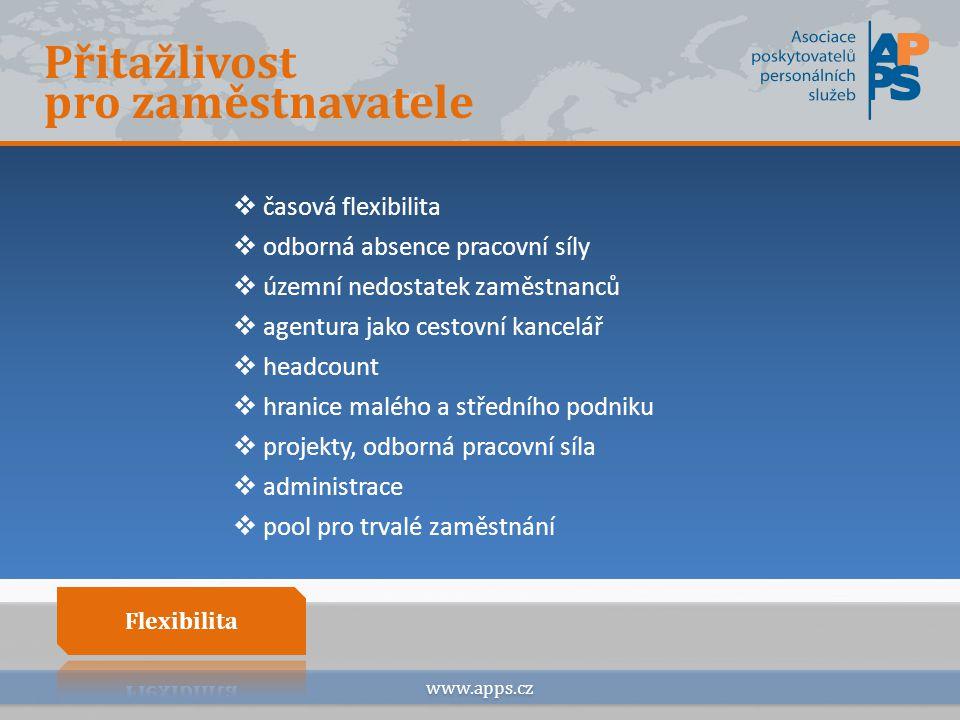 Trh práce v České republice Agenturní zaměstnávání www.apps.cz APPS odhaduje, na základě statistických údajů z MPSV, dlouhodobého vývoje trhu agenturního zaměstnávání a údajů z Ministerstva vnitra a Ministerstva financí, tvoří tzv.