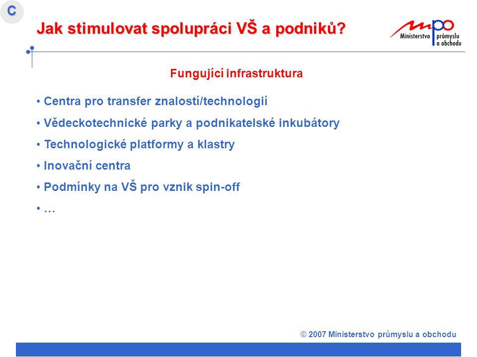 © 2007 Ministerstvo průmyslu a obchodu Jak stimulovat spolupráci VŠ a podniků.