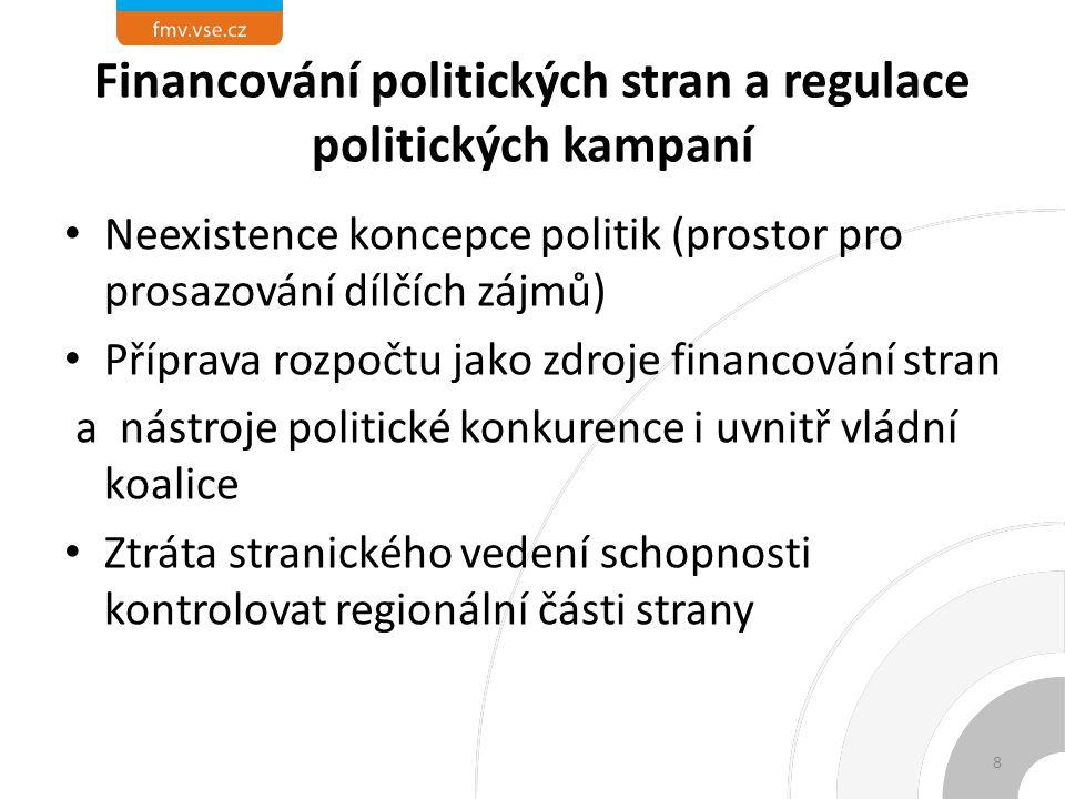 Financování politických stran a regulace politických kampaní Děkuji za pozornost.