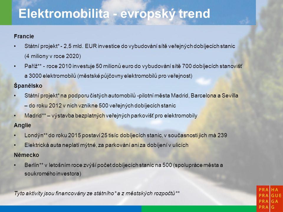 5 Rok 2010 - 2011 Sériová výroba elektromobilů značkami Nissan, Peugeot, Citroen, Renault, Smart, VW, Škoda, Toyota atd.