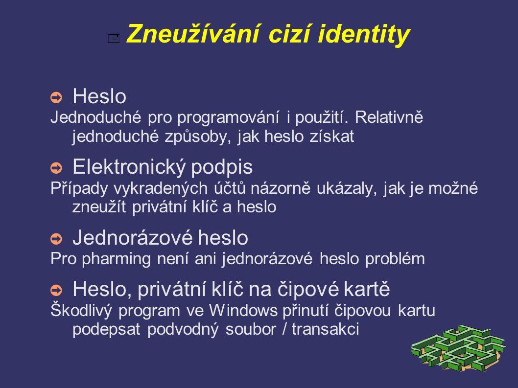 Zneužívání cizí identity ➲ Heslo Jednoduché pro programování i použití.