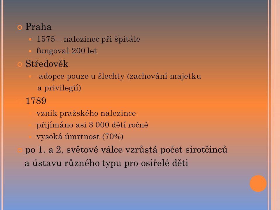 Praha 1575 – nalezinec při špitále fungoval 200 let Středověk adopce pouze u šlechty (zachování majetku a privilegií) 1789 vznik pražského nalezince p