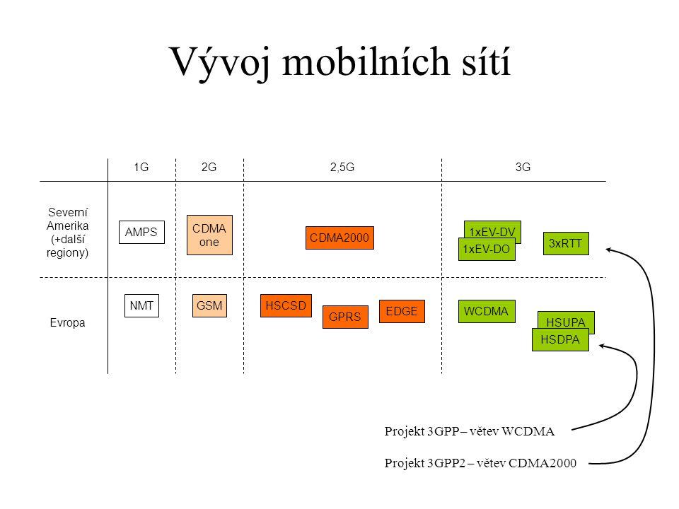 UMTS Universal Mobile Telecommunication System Jedna z 3G technologií, ta Evropská, založená na W-CDMA, vyvíjí 3GPP Definuje novou radiovou síť UTRAN (UMTS Terrestrial Radio Access Network) –Frekvenční kanály o šířce 5MHz –W-CDMA modulace (5MHz  W, CDMA je způsob sdílení pásma) –Využívá techniku FDD  vyžaduje párové frekvenční pásmo –Má větší kapacitu pro hlasová i datová spojení –Využívá páteřní prvky GPRS/EDGE