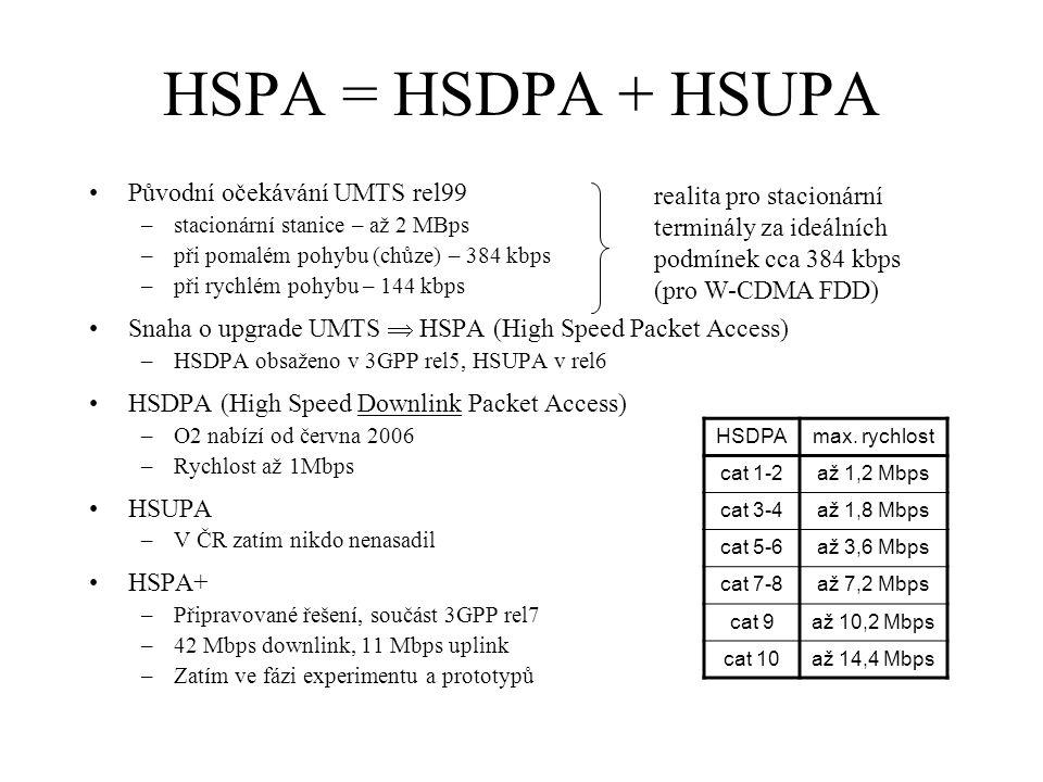 HSPA = HSDPA + HSUPA Původní očekávání UMTS rel99 –stacionární stanice – až 2 MBps –při pomalém pohybu (chůze) – 384 kbps –při rychlém pohybu – 144 kbps Snaha o upgrade UMTS  HSPA (High Speed Packet Access) –HSDPA obsaženo v 3GPP rel5, HSUPA v rel6 HSDPA (High Speed Downlink Packet Access) –O2 nabízí od června 2006 –Rychlost až 1Mbps HSUPA –V ČR zatím nikdo nenasadil HSPA+ –Připravované řešení, součást 3GPP rel7 –42 Mbps downlink, 11 Mbps uplink –Zatím ve fázi experimentu a prototypů realita pro stacionární terminály za ideálních podmínek cca 384 kbps (pro W-CDMA FDD) HSDPAmax.