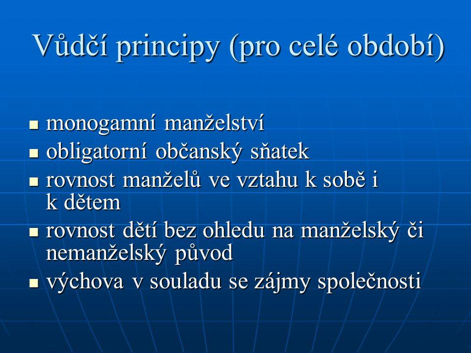 Vůdčí principy (pro celé období) monogamní manželství monogamní manželství obligatorní občanský sňatek obligatorní občanský sňatek rovnost manželů ve
