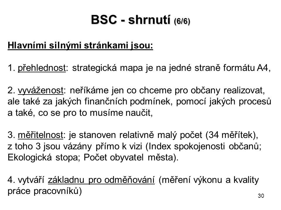 30 BSC - shrnutí (6/6) Hlavními silnými stránkami jsou: 1.