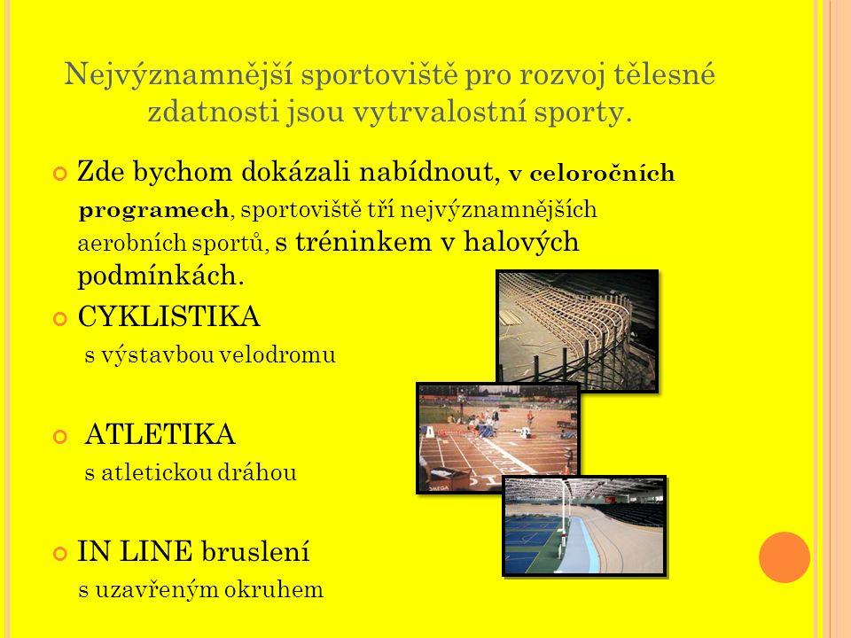 Reálné řešení pro mimoškolní volnočasové aktivity v centru města SPORTOVNÍ HALA MLÁDEŽE.