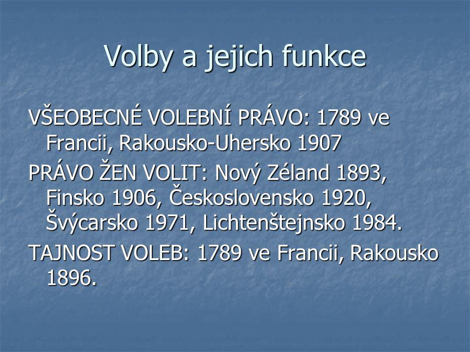 Volby a jejich funkce VŠEOBECNÉ VOLEBNÍ PRÁVO: 1789 ve Francii, Rakousko-Uhersko 1907 PRÁVO ŽEN VOLIT: Nový Zéland 1893, Finsko 1906, Československo 1