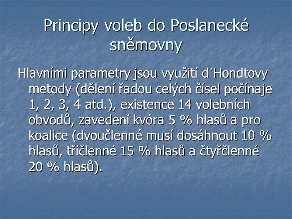 Principy voleb do Poslanecké sněmovny Hlavními parametry jsou využití d´Hondtovy metody (dělení řadou celých čísel počínaje 1, 2, 3, 4 atd.), existenc