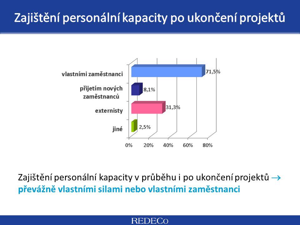 Zajištění personální kapacity v průběhu i po ukončení projektů  převážně vlastními silami nebo vlastními zaměstnanci